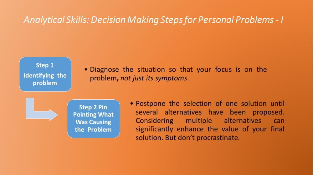 Analytical Skills - Steps 1 & 2 For Problem Solving
