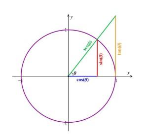 Blog15-math-1034657_1280